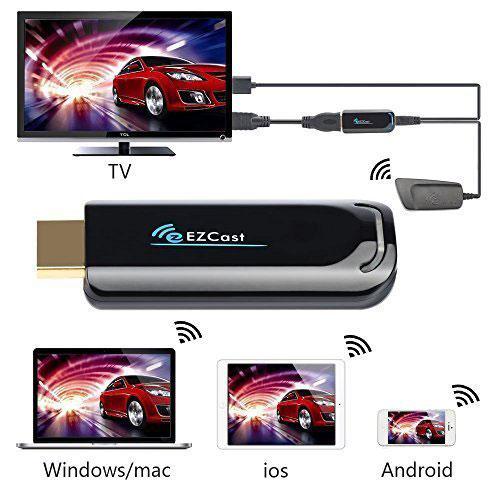اتصال دانگل HDMI