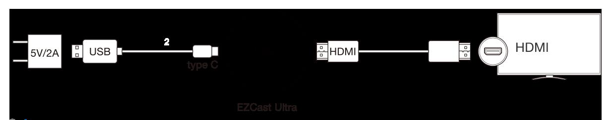 اتصال دانگل ایزی کست EZCast